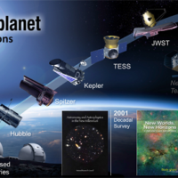Lancement en 2017 du Transiting Exoplanet Survey Satellite - TESS